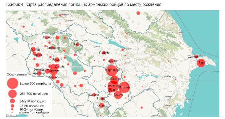Analysis Armenian Casualties And Dynamics Of Karabakh War Usc Institute Of Armenian Studies